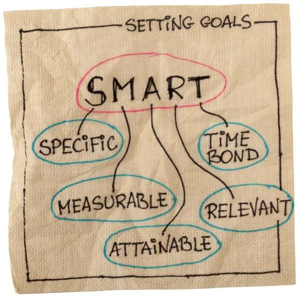 smart goals happiness vidya sury