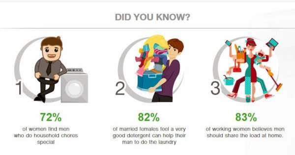 #sharetheload stats