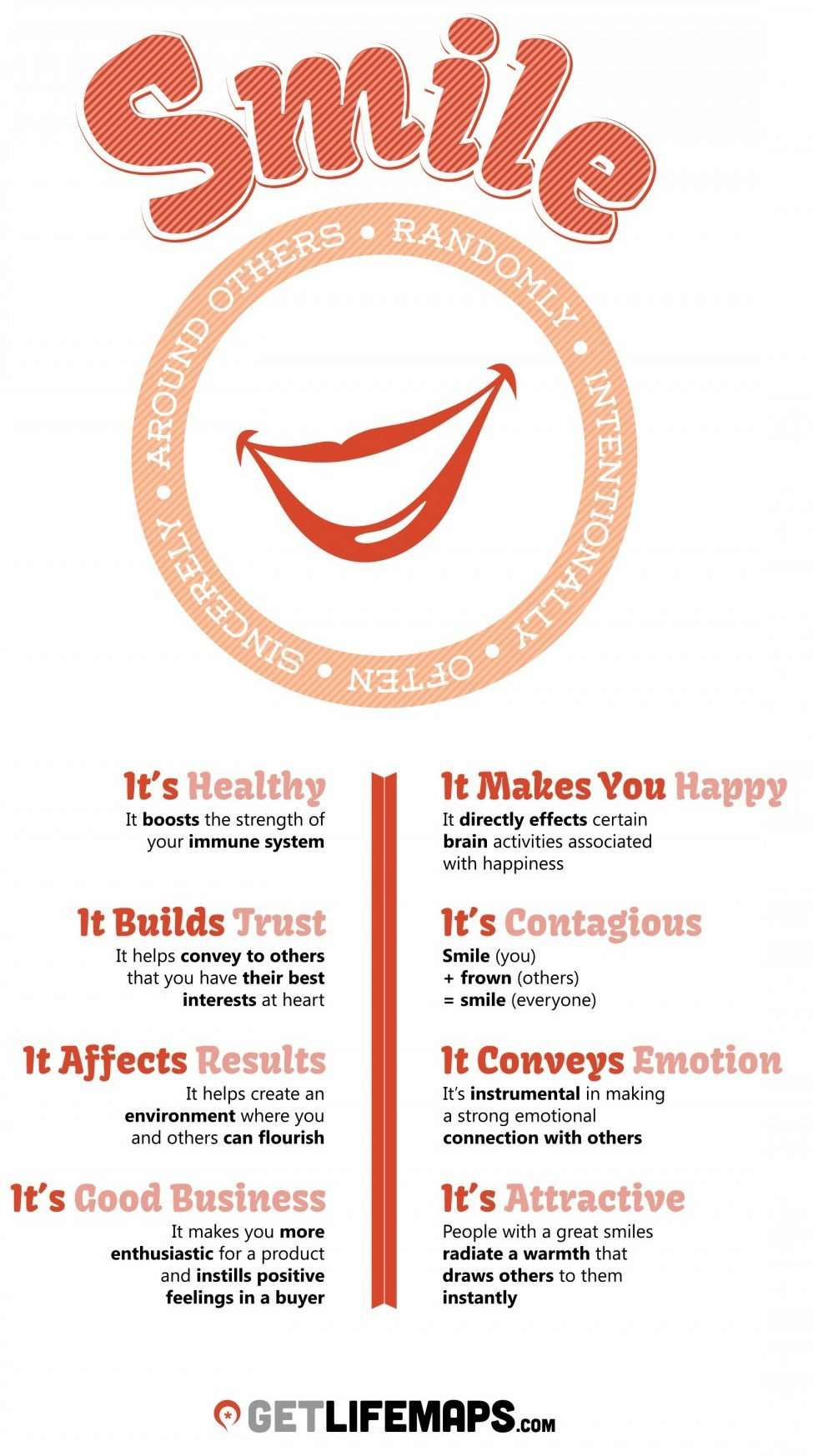 World Smile Day 8 reasons