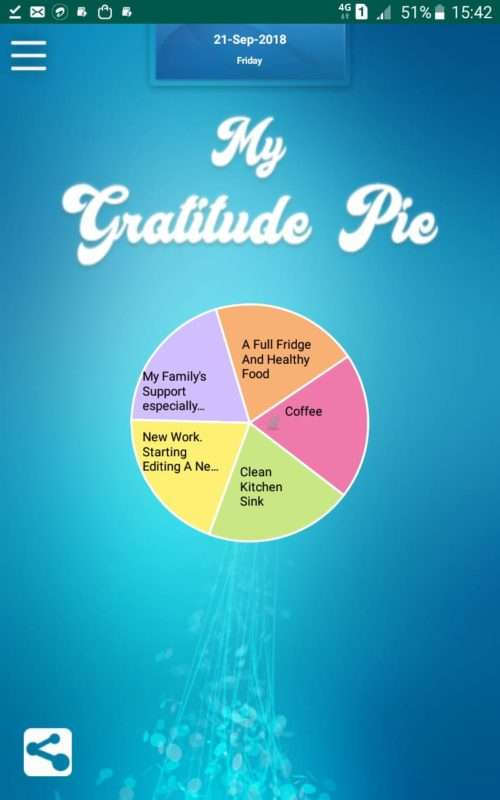 Gratitude Pie app as a Gratitude Journal
