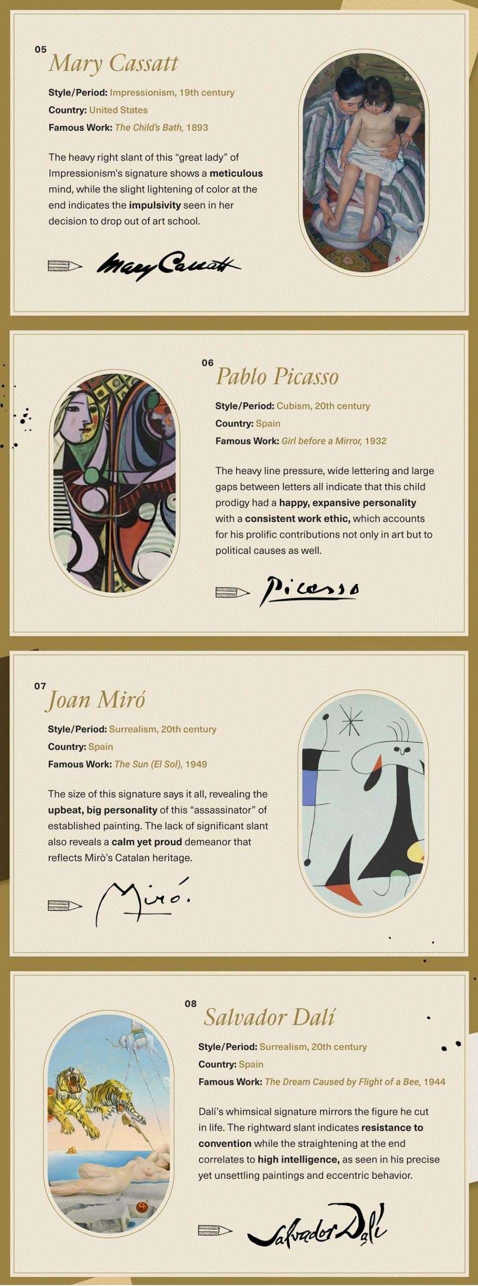 Handwriting analyses great artists 5-8